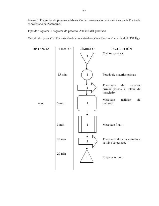 Bonito Animales Diagrama De Celda De Hoja De Adorno - hojas de ...