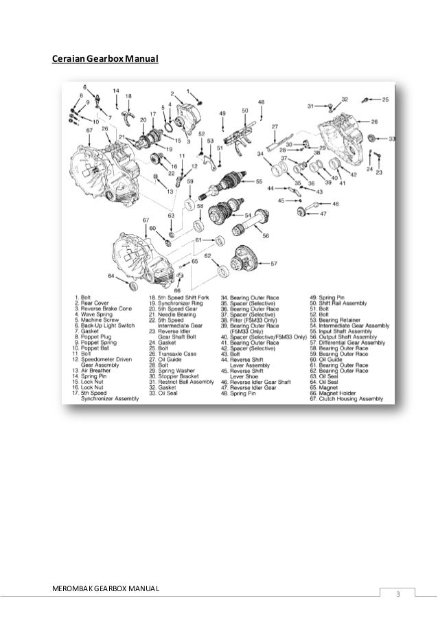 Merombak gearbox manual