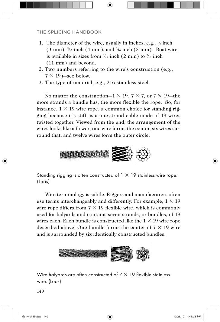 Attractive wire rope splicing techniques photos schematic diagram great wire rope eye splice pictures inspiration electrical and fandeluxe Gallery