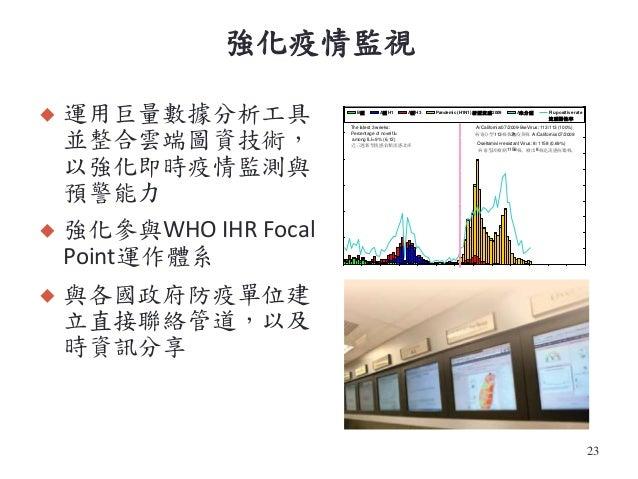 強化疫情監視  運用巨量數據分析工具 並整合雲端圖資技術, 以強化即時疫情監測與 預警能力  強化參與WHO IHR Focal Point運作體系  與各國政府防疫單位建 立直接聯絡管道,以及 時資訊分享 0 100 200 300 4...