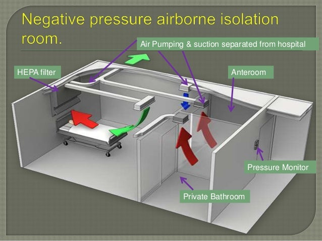 Image result for Negative Pressure Isolation Ward design