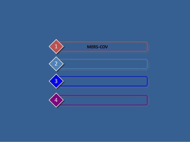 MERS-COV1 2 3 4