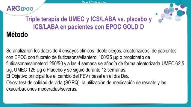 Mesa 3. Tratamiento Triple terapia de UMEC y ICS/LABA vs. placebo y ICS/LABA en pacientes con EPOC GOLD D Método Se analiz...