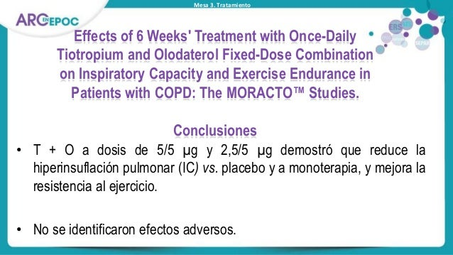 Mesa 3. Tratamiento Effects of 6 Weeks' Treatment with Once-Daily Tiotropium and Olodaterol Fixed-Dose Combination on Insp...