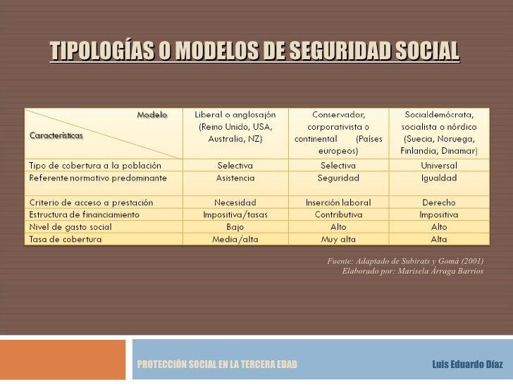 Seguridad social for Juzgado seguridad social