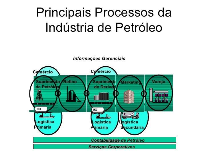 Rio Info 2010 - Fórum de Negócios - Mercado de Petróleo - Mesa Nacional