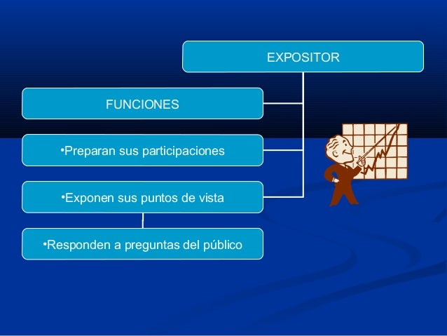 EXPOSITOR FUNCIONES •Preparan sus participaciones •Exponen sus puntos de vista •Responden a preguntas del público