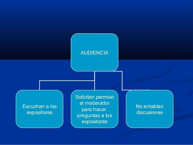 AUDIENCIA Escuchan a los expositores Solicitan permiso al moderador para hacer preguntas a los expositores No entablan dis...