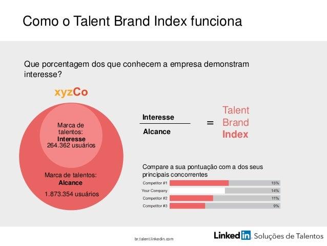 Sua Marca de Talentos é somente o primeiro passo… br.talent.linkedin.com