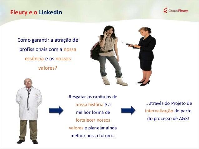 Fleury e o LinkedIn Um novo Projeto de Internalização = necessidade de otimizar a forma de atração! X X X Papel do Recruta...