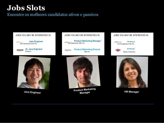 Anúncios Trabalhe Conosco Anuncie nos perfis de seus funcionários HR Manager