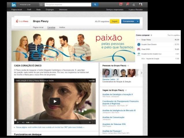 ©2014 LinkedIn Corporation. All Rights Reserved. TALENT SOLUTIONS Seguidores – por indústria e senioridade