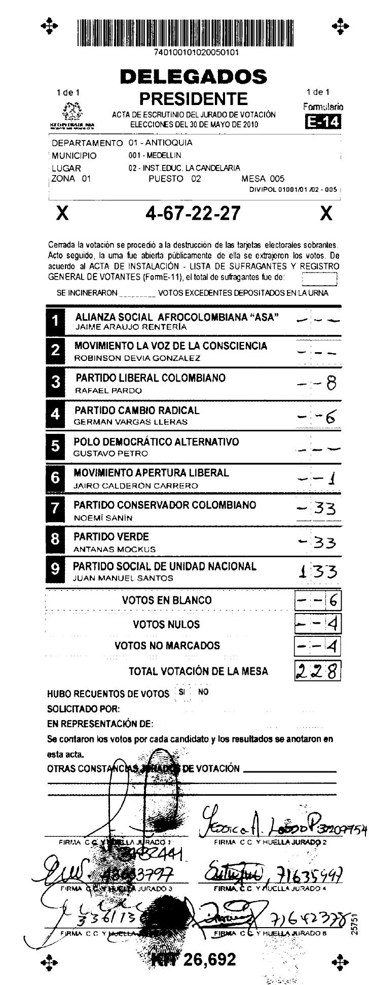 Mesas diferencia igual_100_votos