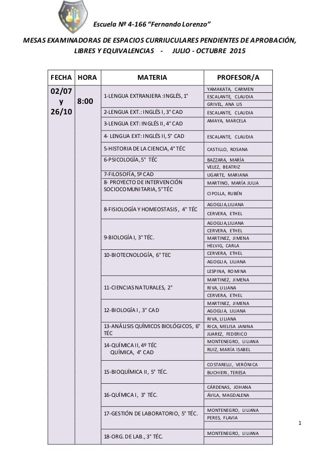 """1 Escuela Nº 4-166 """"Fernando Lorenzo"""" MESAS EXAMINADORAS DE ESPACIOS CURRIUCULARES PENDIENTES DE APROBACIÓN, LIBRES Y EQUI..."""