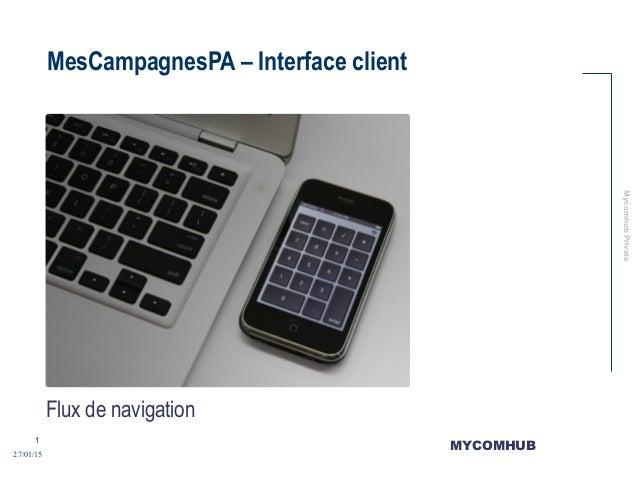 MycomhubPrivate 27/01/15 1 MYCOMHUB MesCampagnesPA – Interface client Flux de navigation
