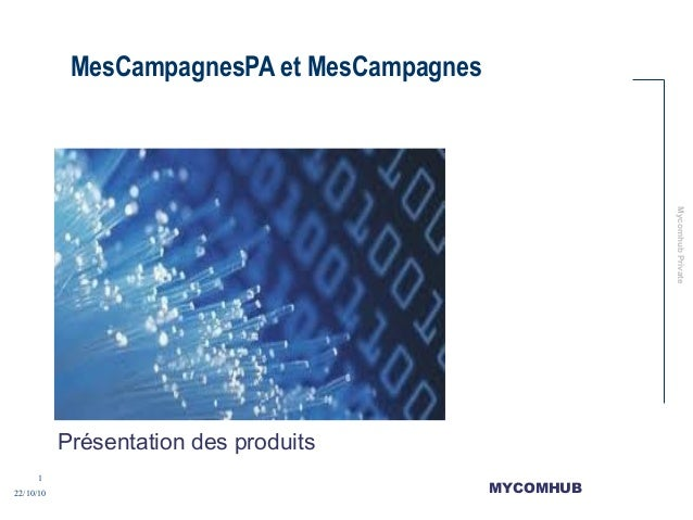 MycomhubPrivate 22/10/10 1 MYCOMHUB MesCampagnesPA et MesCampagnes Présentation des produits
