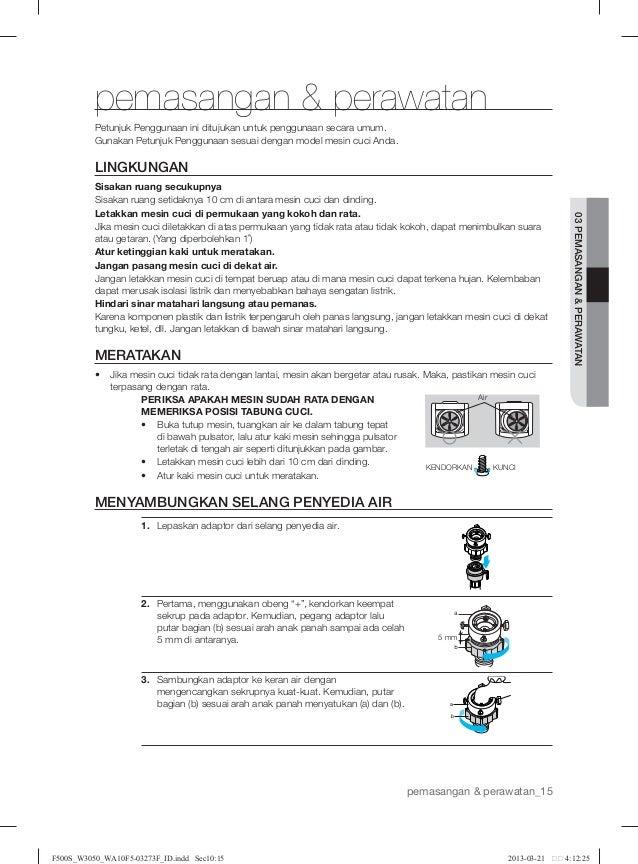Lima Pemasangan Perawatan Petunjuk Penggunaan