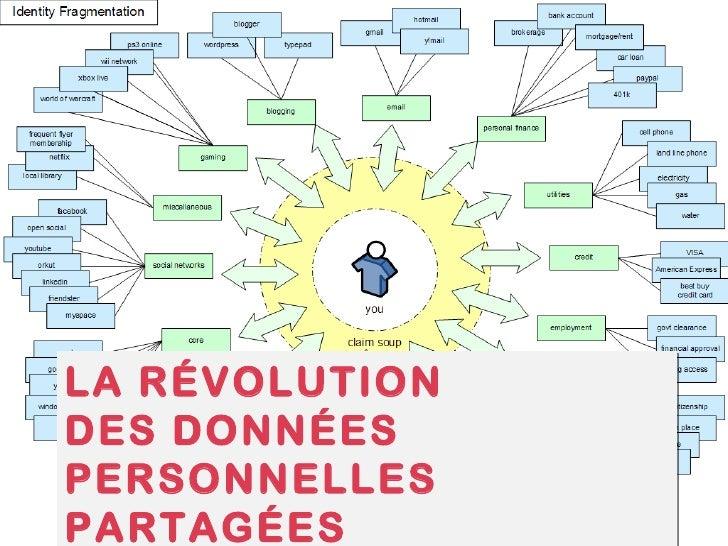 LA RÉVOLUTIONDES DONNÉESPERSONNELLESPARTAGÉES