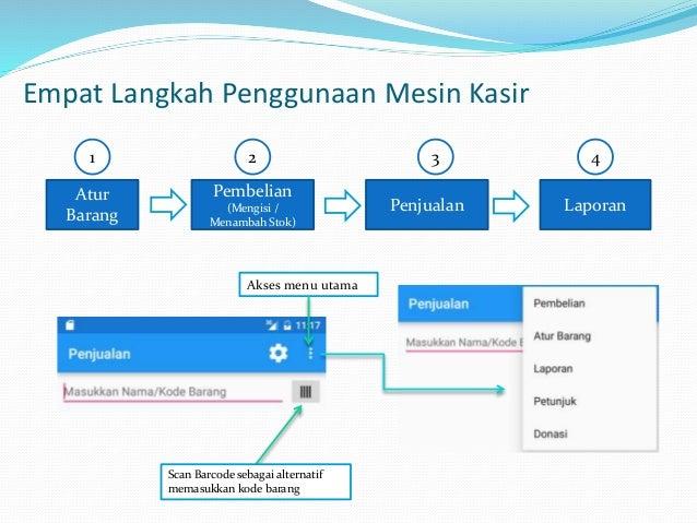 Empat Langkah Penggunaan Mesin Kasir Atur Barang Pembelian (Mengisi / Menambah Stok) Penjualan Laporan Akses menu utama 1 ...