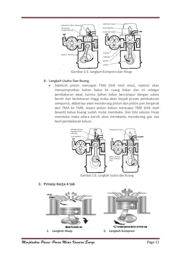 Ebook Mesin Konversi Energi