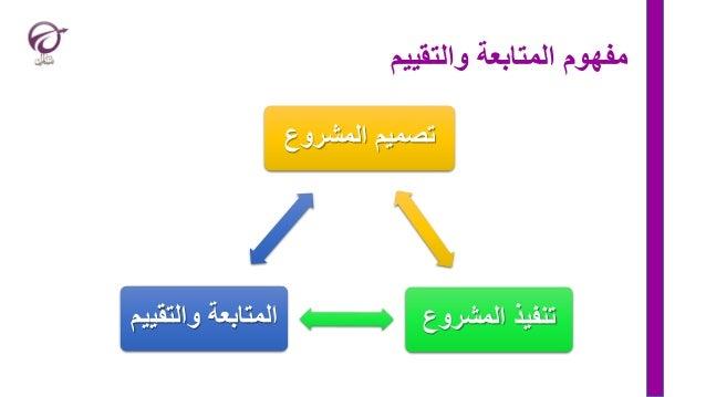 M&E skills Slide 2