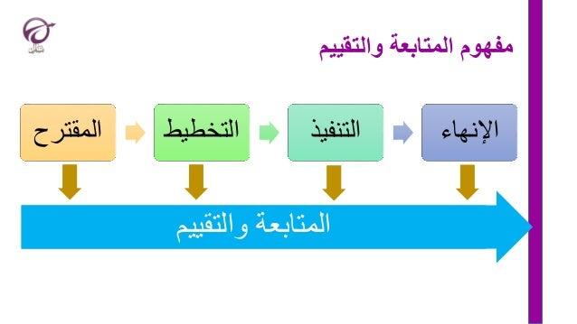 M&E skills Slide 3