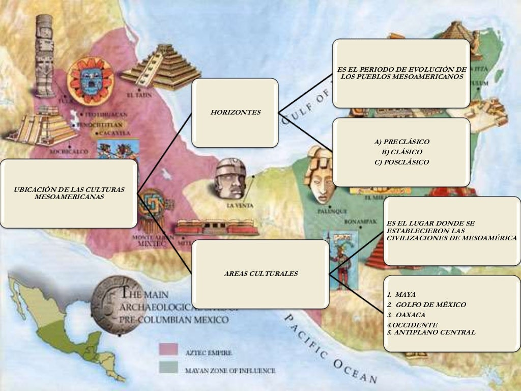 El Arte De Las Culturas Formativas De Mesoamérica