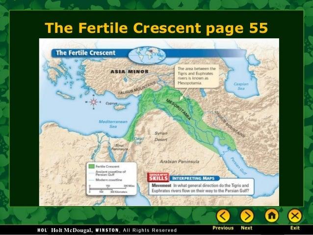 Linear Population Model: Fertile Crescent Pre-Holocene ... |Fertile Crescent Population Density