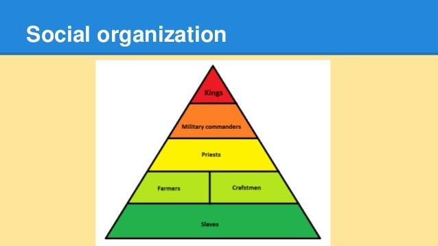 The Seven Characteristics of Rational Social Organization