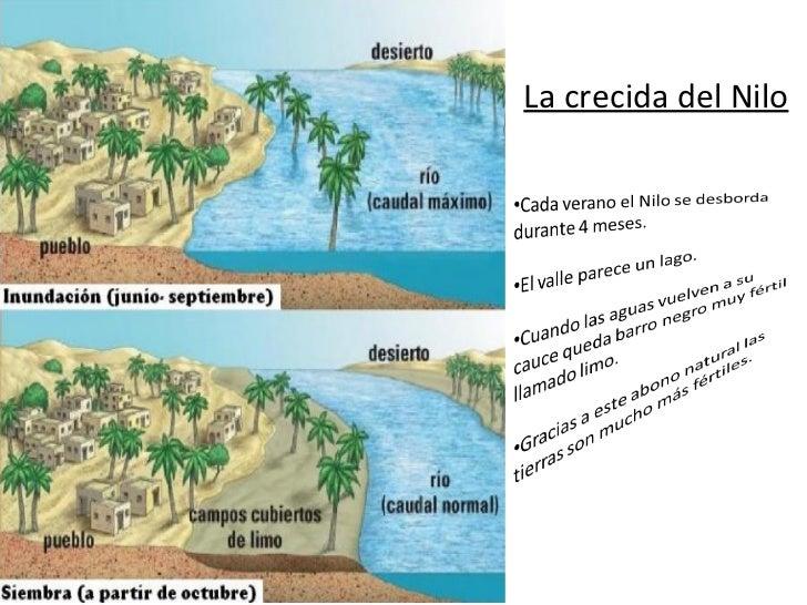 La crecida del Nilo