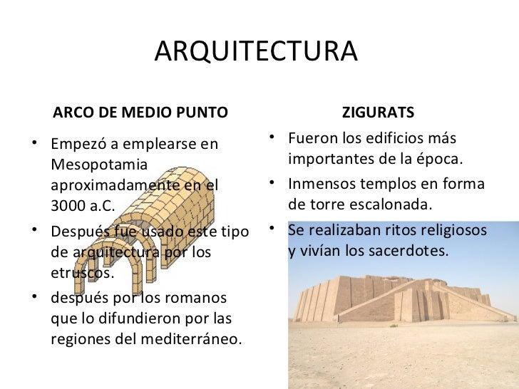 ARQUITECTURA  <ul><li>ARCO DE MEDIO PUNTO </li></ul><ul><li>Empezó a emplearse en Mesopotamia aproximadamente en el 3000 a...