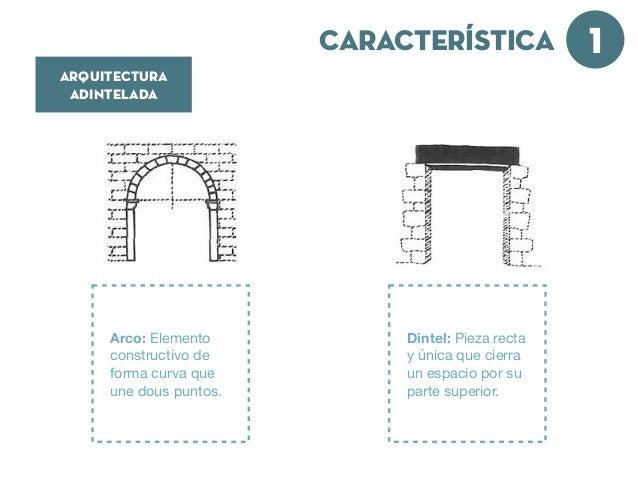 Arco: Elemento constructivo de forma curva que une dous puntos. 1característica Dintel: Pieza recta y única que cierra un ...