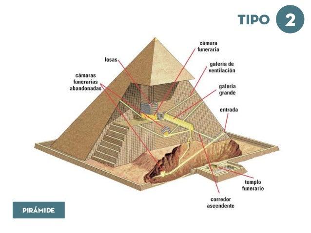 2TIPO Pirámide