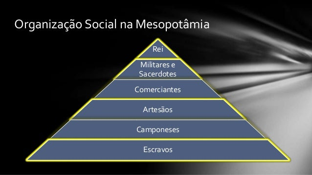 Resultado de imagem para piramide social da mesopotamia