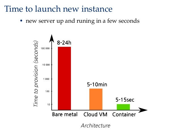 Introduction to Apache Mesos Slide 3
