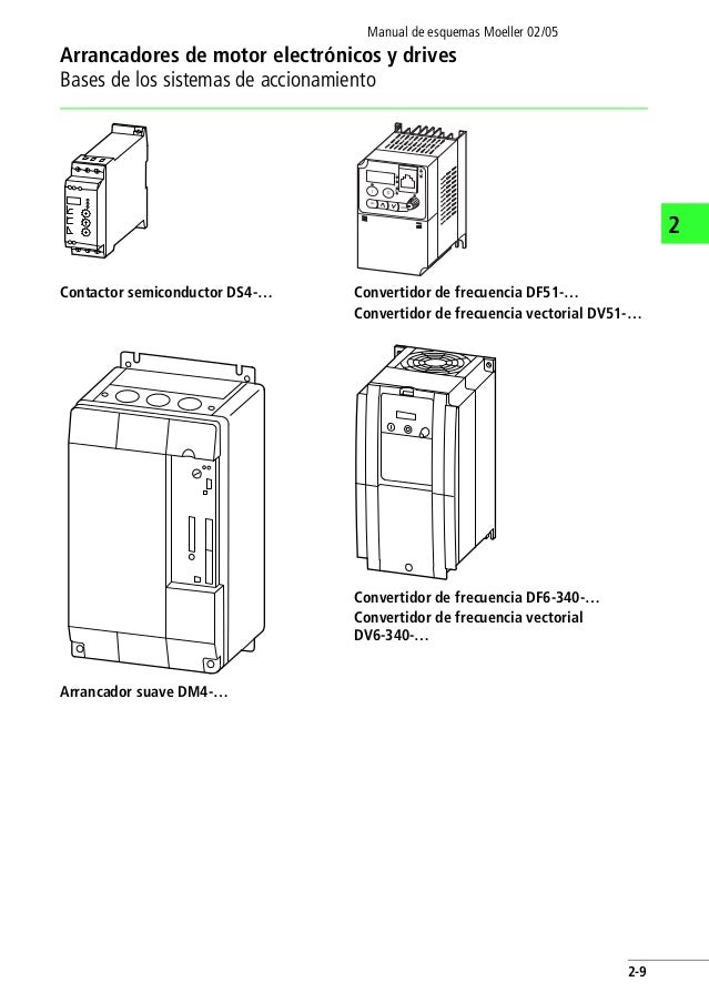 M esquemas cap2_arrancadores_de_motor_y_drives