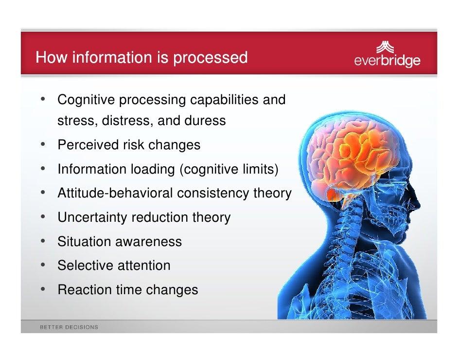 Incident Notification Message Anatomy 101