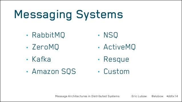 Messaging Systems • • • •  RabbitMQ ZeroMQ Kafka Amazon SQS  • • • •  NSQ ActiveMQ Resque Custom  Message Architectures in...