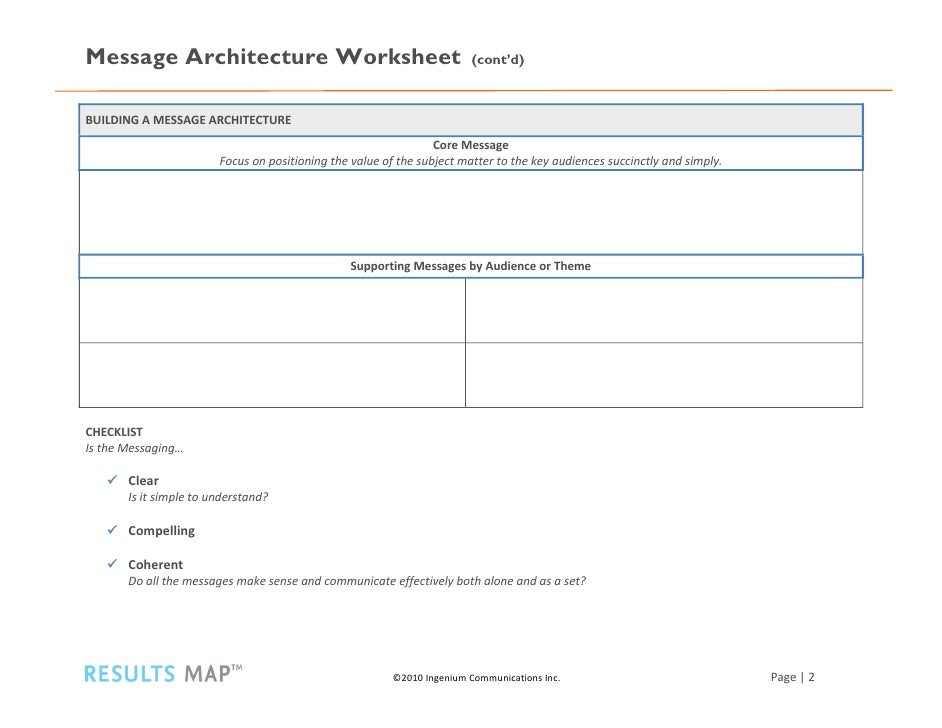 Message architecture worksheet