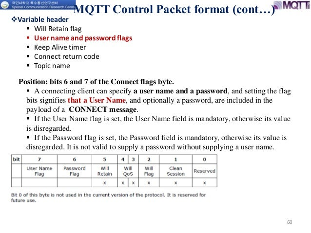 Message queuing telemetry transport (mqtt)and part 3 and summarizing