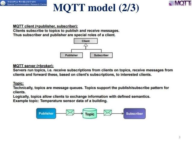 Message queuing telemetry transport (mqtt) message format