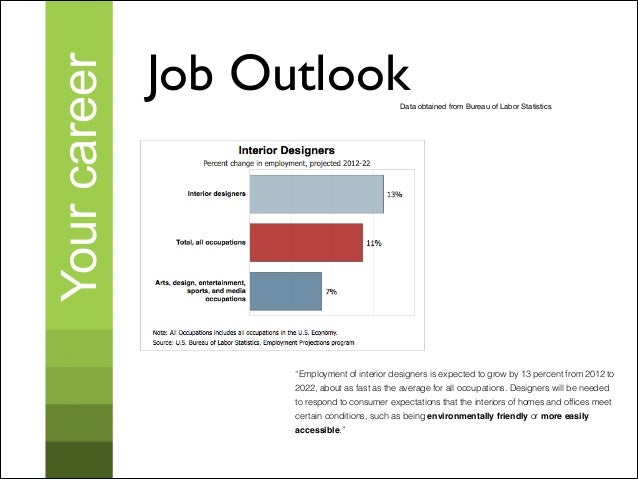 93 Interior Design Job Market Outlook First Class Interior Design Job Outlook Idea