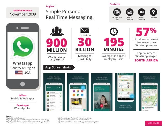 Infographic Ideas infographic messaging apps : Messaging Apps Overview