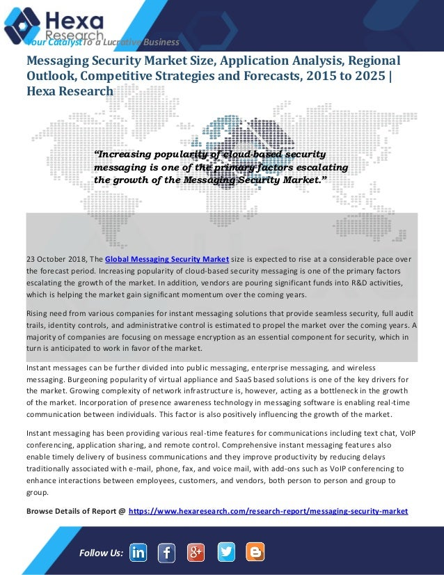 Messaging Security Market Research - Global Industry