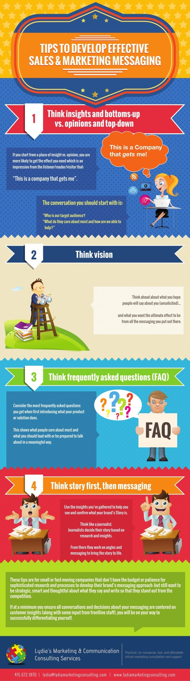 INFOGRAPHIC: 4 Easy Tips to Develop Effective Sales/Marketing Positioning and Messaging