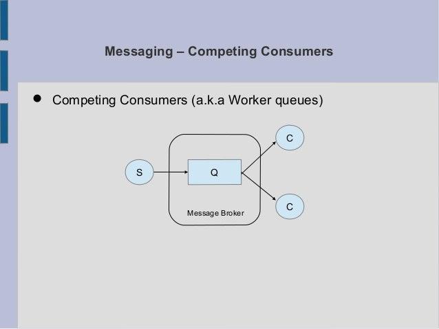 Messaging - RabbitMQ, Azure (Service Bus), Docker and Azure