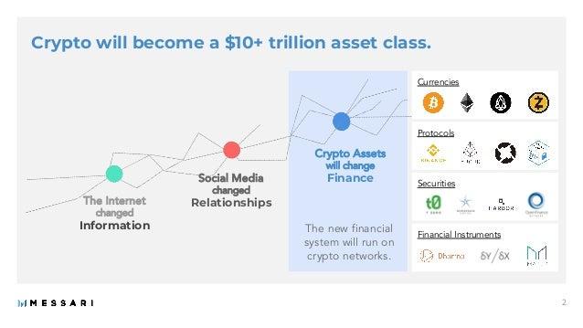 Messari Investor Deck Slide 2