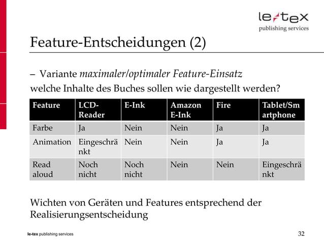 Feature-Entscheidungen (2) – Variante maximaler/optimaler Feature-Einsatz welche Inhalte des Buches sollen wie dargestellt...
