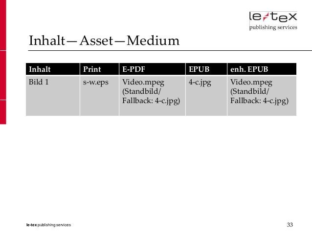 Inhalt—Asset—Medium Inhalt                      Print     E-PDF                EPUB      enh. EPUB Bild 1                 ...