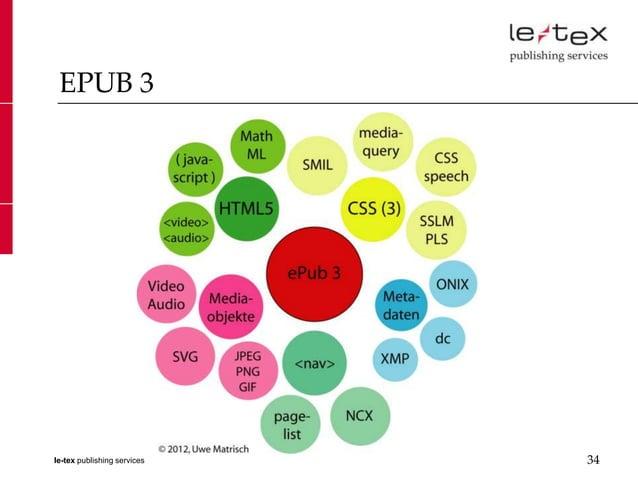 EPUB 3le-tex publishing services   34